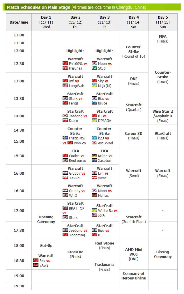 WCG 2009: Рассписание игр
