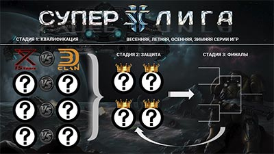 StarCraft 2 СуперЛига by Alex007