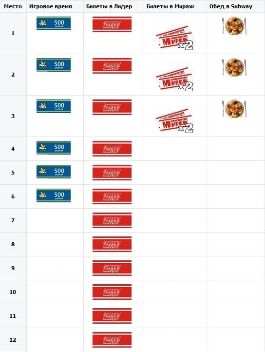 24 октября пройдет этап по SC2 в рамках 10 weeks Plantronics