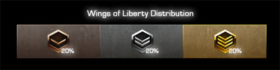 Соотношение лиг в Wings of Liberty